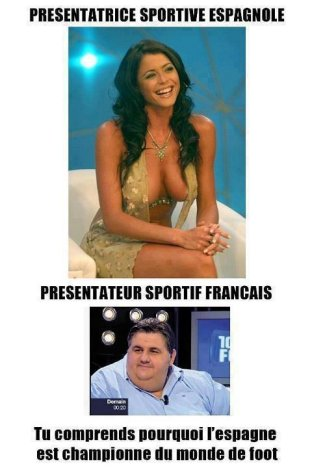 Présentateurs sportifs